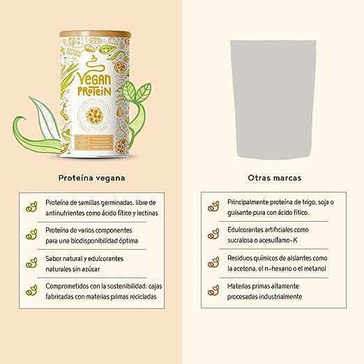 Proteina Vegana | COOKIE DOUGH | Proteína vegetal de soja ...