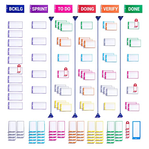 Amazon.com : Scrum board tool kit with by PATboard | Magnetic cards for agile, scrum, kanban and lean project management | Planning tools for your task ...