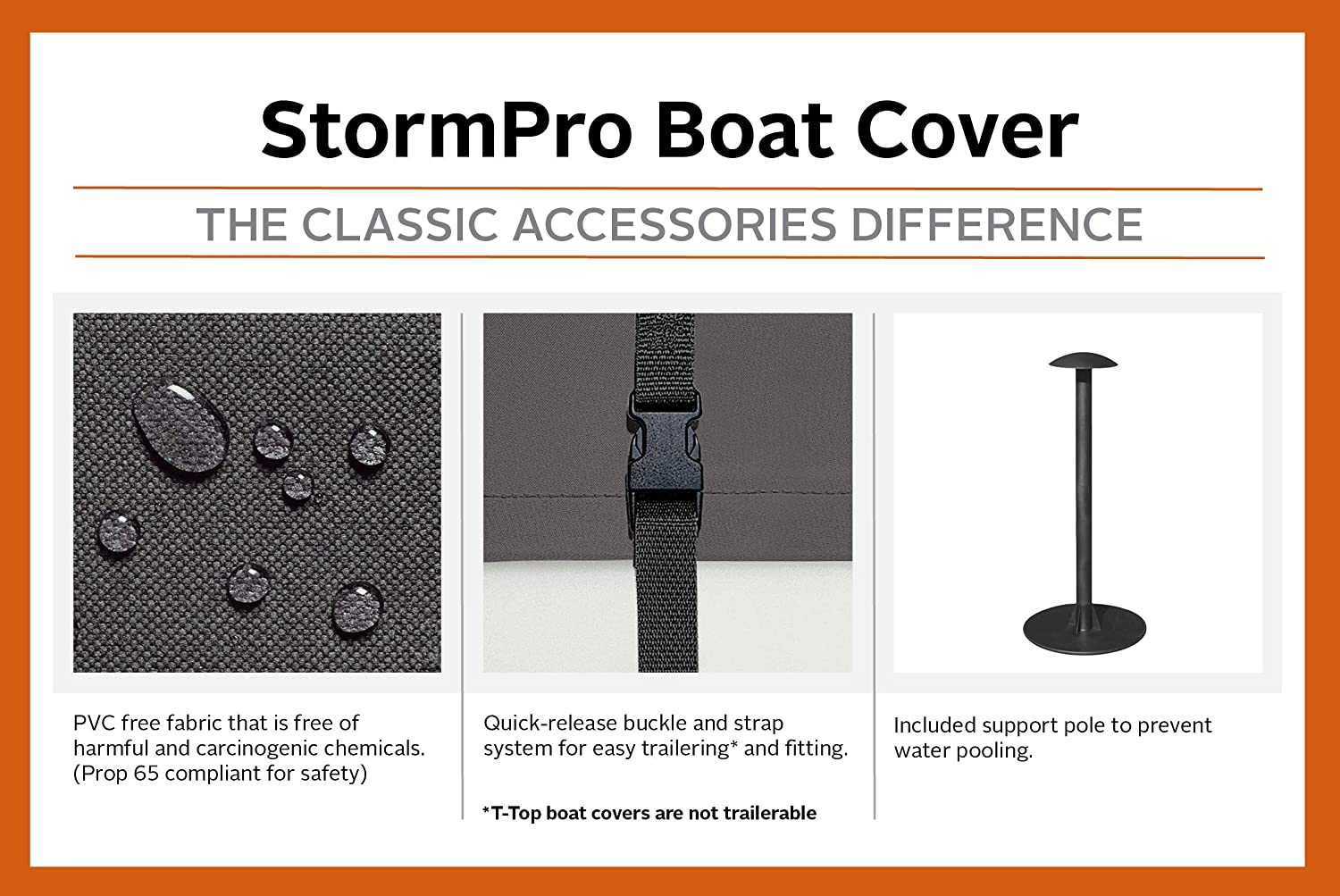 Classic Accessories StormPro Heavy-Duty Blunt Nose//Deck Boat Cover