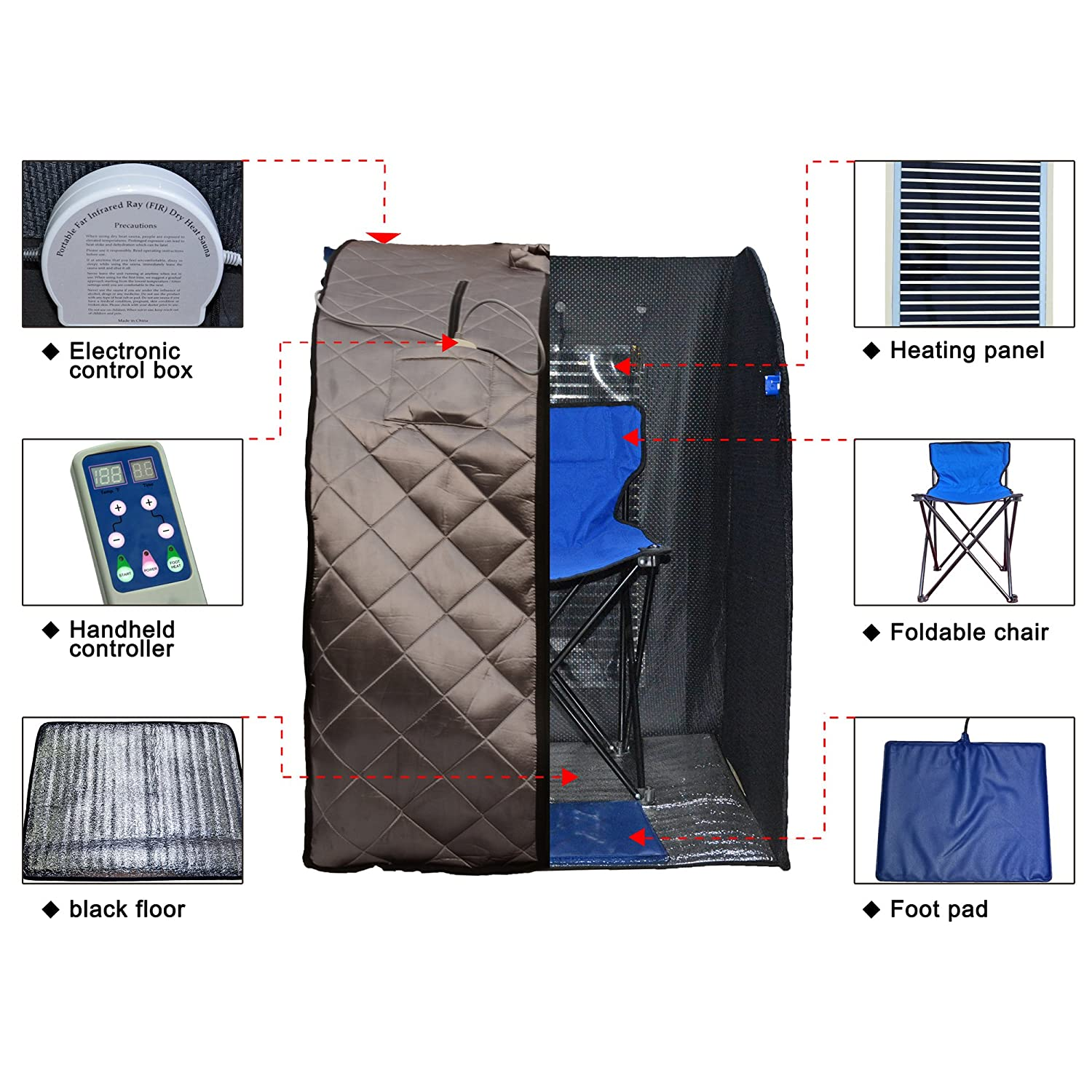 Best Portable Infrared Sauna Buying Guide