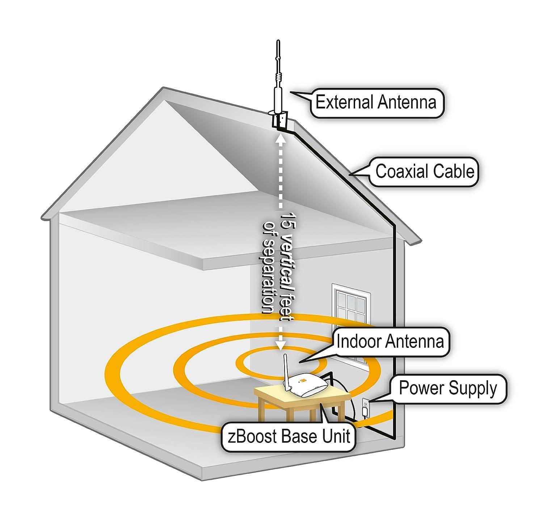 Mobile Phone Signal Jammer Circuit Diagram Cellphone Jammer Circuit