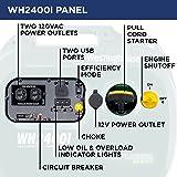 Westinghouse WH2400i Portable Inverter Generator