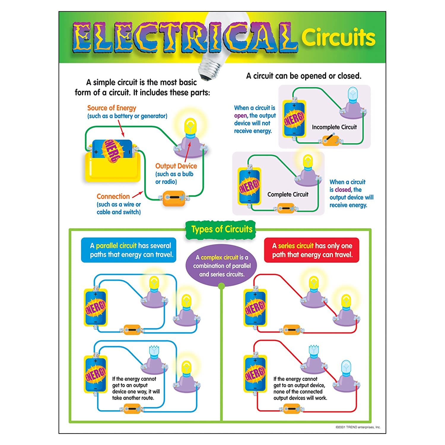Trend Enterprises Electrical Circuits Learning Chart 1 Simple Circuit Parts Piece 17 X 22 Toys Games