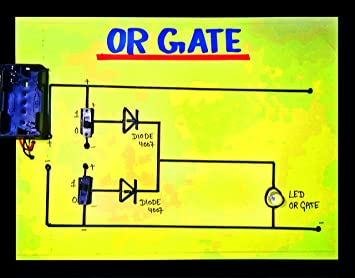 Buy sameer science projects or Gate Project Online at Low