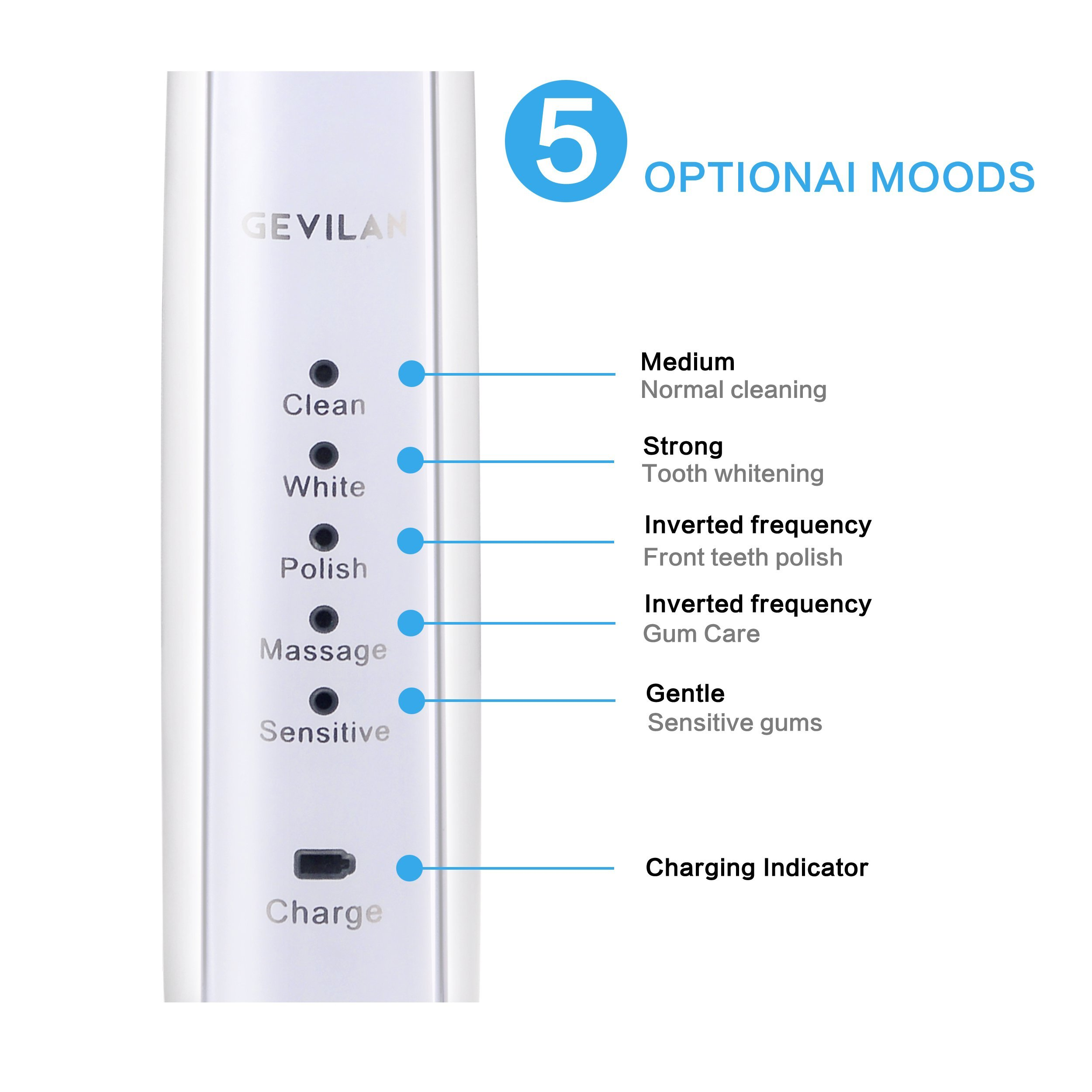 Sonic Pro Electric Toothbrush by Gevilan, 48000 Powerful Vibration with Rechargeable Battery, 5 Cleaning Modes with Smart Timer, Waterproof and Portable for Daily Oral Beauty Care, Home and Travel