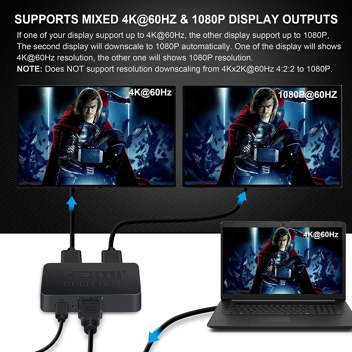 Mirror Only, Not Extend 4K HDMI Splitter for Dual Monitors, 1 x 2 HDMI Splitter 1 to 2 Amplifier for Full HD 1080P 3D Support High Speed HDMI Cable HDMI Splitter 1 in 2 Out