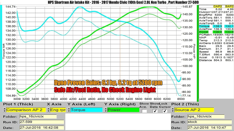 1 Pack HPS 27-599WB Black Shortram Air Intake Kit Cool
