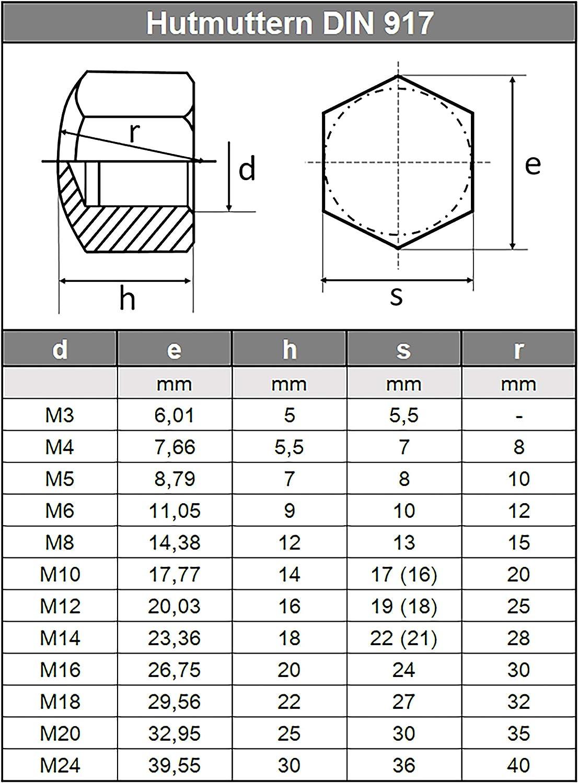 Hutmuttern M6 DIN 917 niedr Edelstahl A2 Form 2 St/ück - Sechskant-Hutmuttern V2A