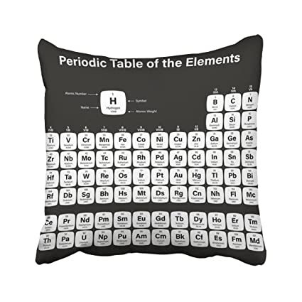 Amazon emvency periodic table of the shows atomic number symbol emvency periodic table of the shows atomic number symbol name and weight including 2016 four new urtaz Image collections