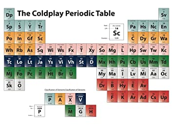 Coldplay poster the coldplay periodic table 16x12 amazon coldplay poster the coldplay periodic table 16x12 amazon kitchen home urtaz Gallery