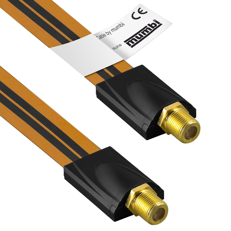 mumbi 26cm Fensterdurchführung für SAT Kabel: Amazon.de: Elektronik