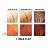 Keracolor Clenditioner Color Depositing Conditioner Colorwash, Copper, 12 fl oz