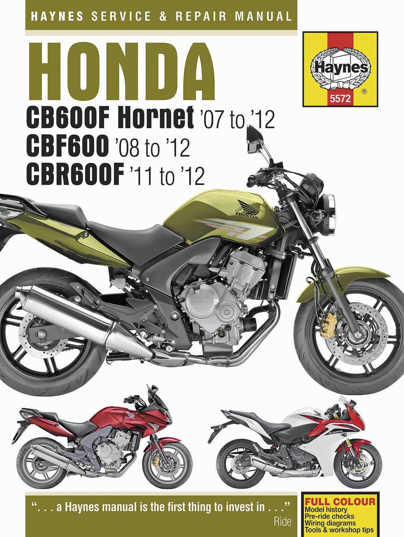 Moto haynes manuel r/éparation SERVICE 5572