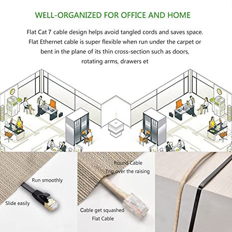 com cat ethernet cable ft pack highest speed cable com cat 7 ethernet cable 7 ft 6 pack highest speed cable cat7 flat shielded ethernet patch cables internet cable for modem router lan