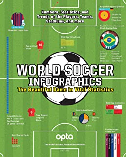 Soccer Number Crunch: Figures, Facts and Soccer Stats: The World of
