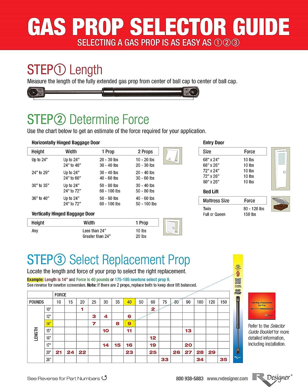 Exterior Hardware Load Capacity Gas Prop Door Support 25 lb RV Designer G7 14 inch