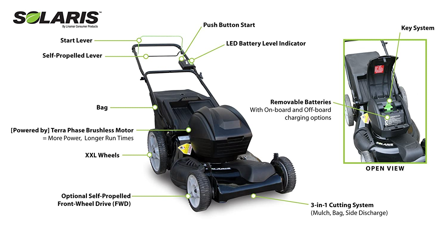 Solaris Sp21hb 21 Inch 24 Volt Cordless Self Propelled Husqvarna Riding Lawn Mower Wiring Diagram Fwd Bag Mulch Side Discharge Discontinued By Manufacturer Walk