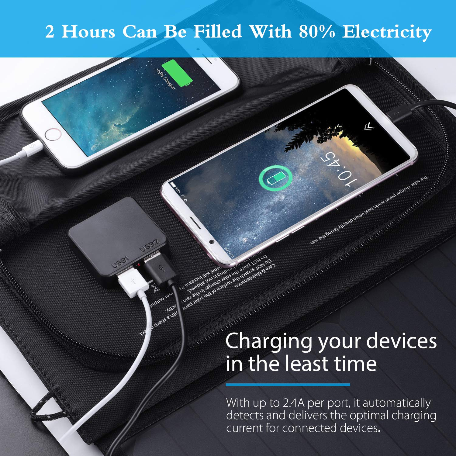 21W Portable Foldable Solar Panel Charger, Dual USB 2.4A Fast Solar Charger,Portable Outdoor Solar Power Charger for Camping,Hiking, Portable Charger for iPhone X 8,iPad,Android,Galaxy S8 Edge,More by WISSBLUE (Image #4)