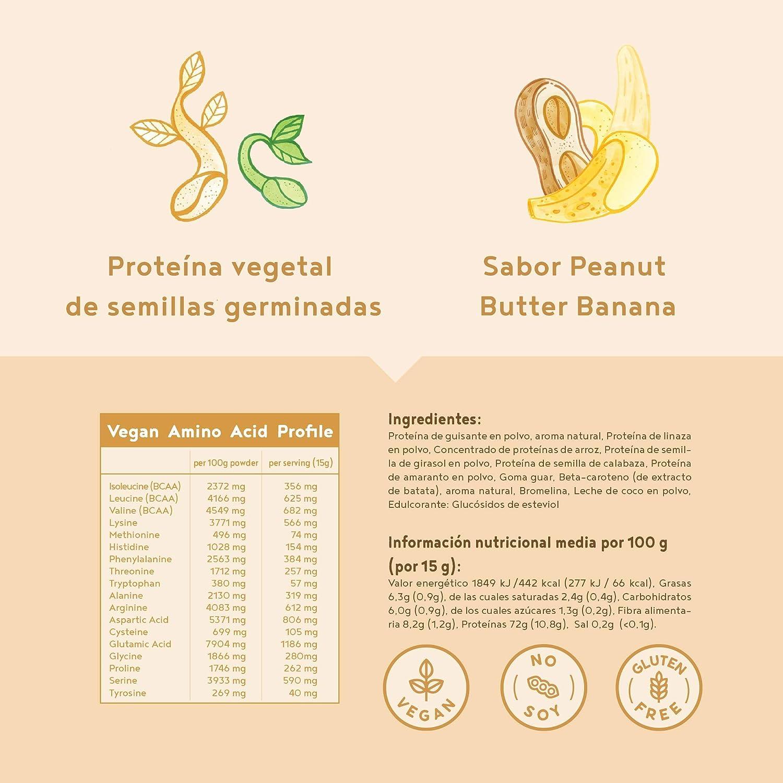Proteina Vegana | MANTEQUILLA DE CACAHUETE - BANANA ...