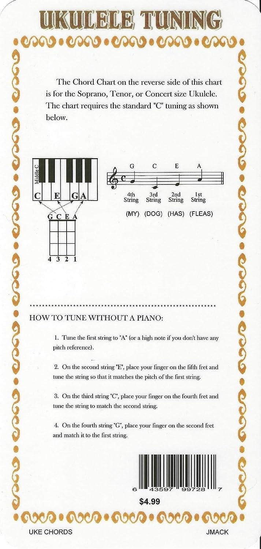 Ukulele Chord Chart Uke Chord Chart