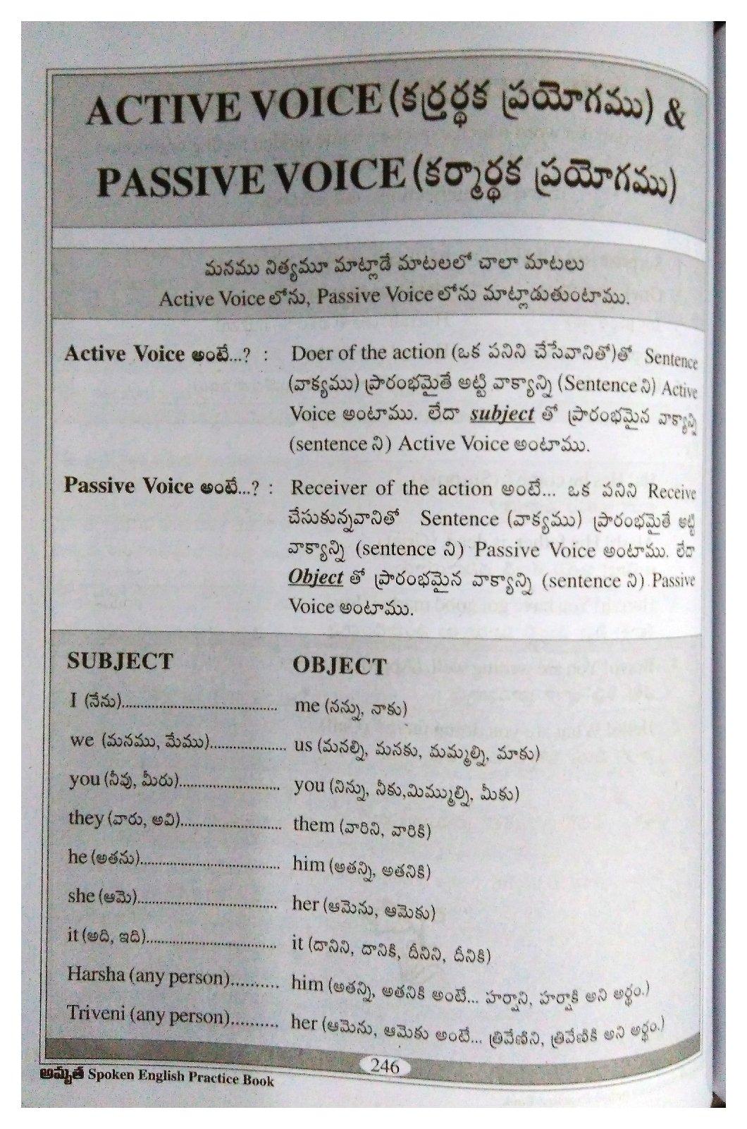 Spoken English Through Telugu Books Pdf