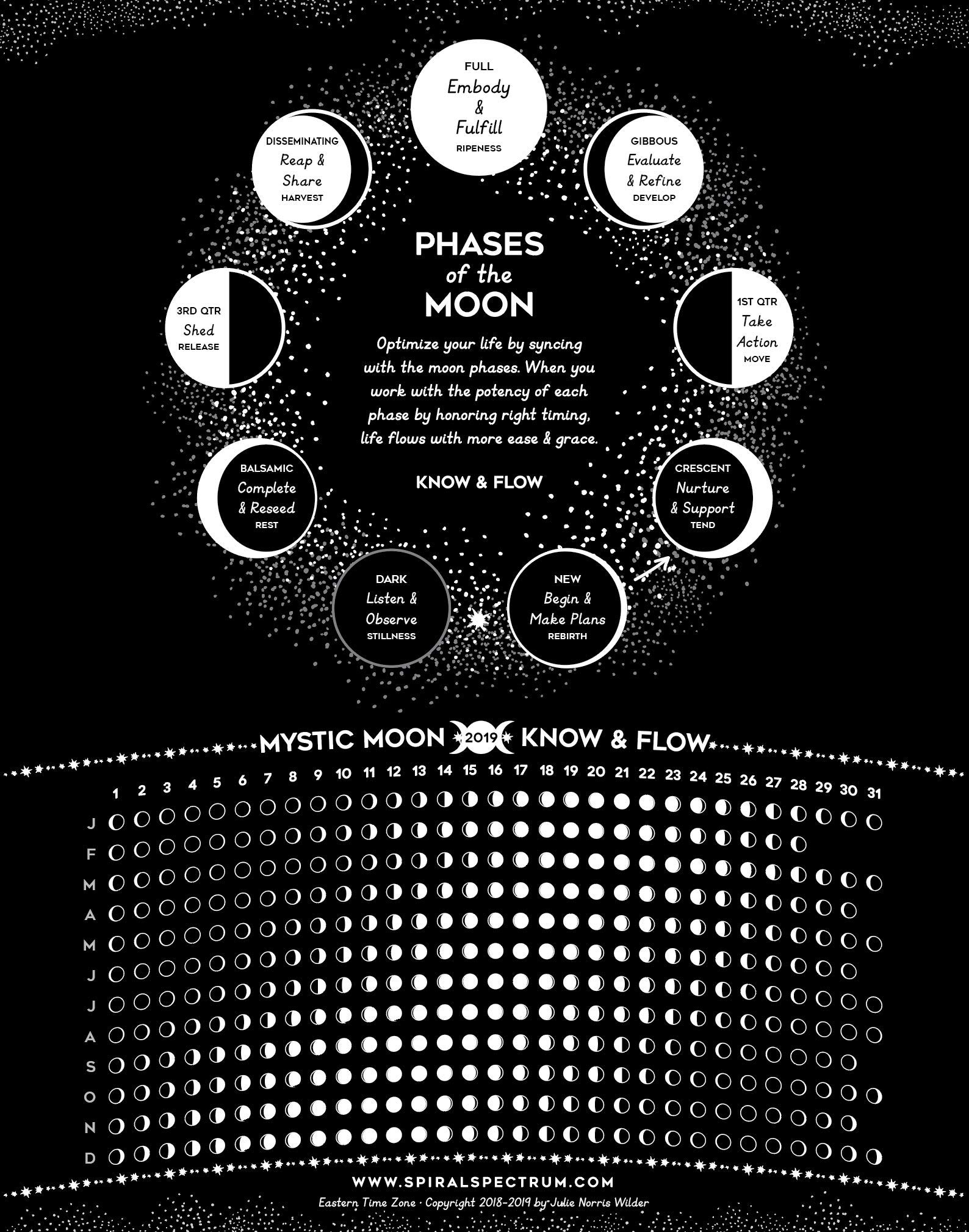 2019 Spiral Spectrum's Mystic Moon Phase Chart 11