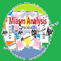 Homeopathic Miasma Analysis