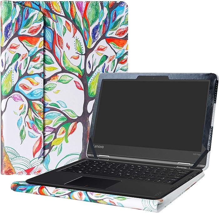 Top 10 Lenovo Business Computer