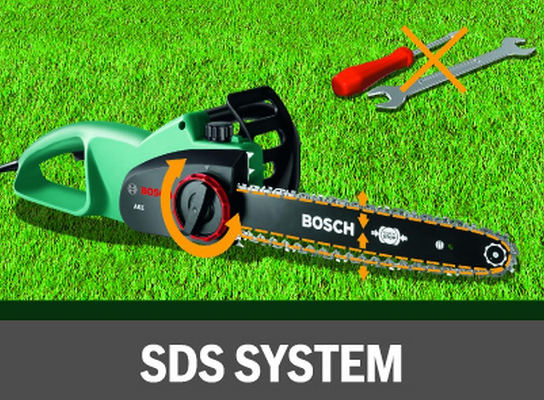 Amazon.com: Bosch AKE 35-19S - Sistema de alimentación ...