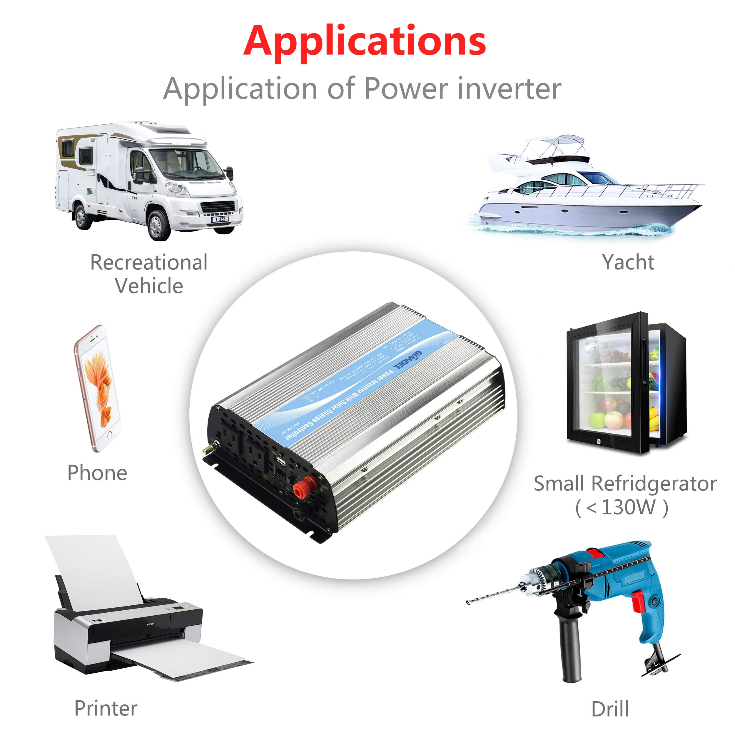 Giandel 1200Watt Power Inverter 12V DC to 110V 120V AC with 20A Solar Charge Controller Remote Control Dual AC Outlets & USB Port for RV Truck Solar System by Giandel (Image #3)