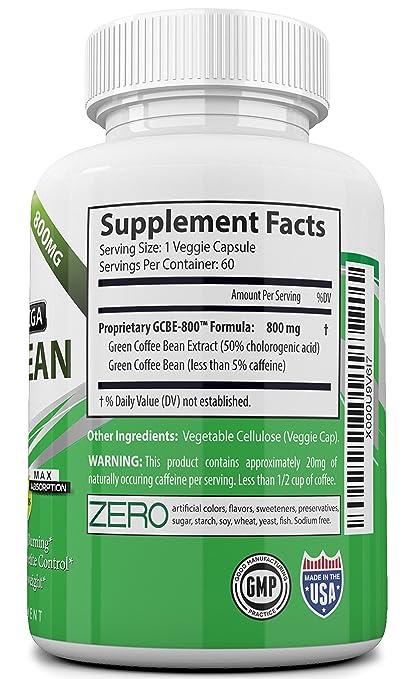 is green tea fat burner pills good for you
