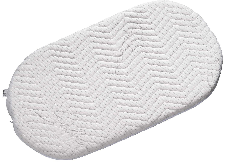 92020290 - Colchón térmico (núcleo 100% de espuma fría, 40 x 75 cm, ovalado) ARO® Artländer GmbH