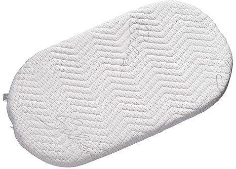 92020290 - Colchón térmico (núcleo 100% de espuma fría, 40 x 75 cm