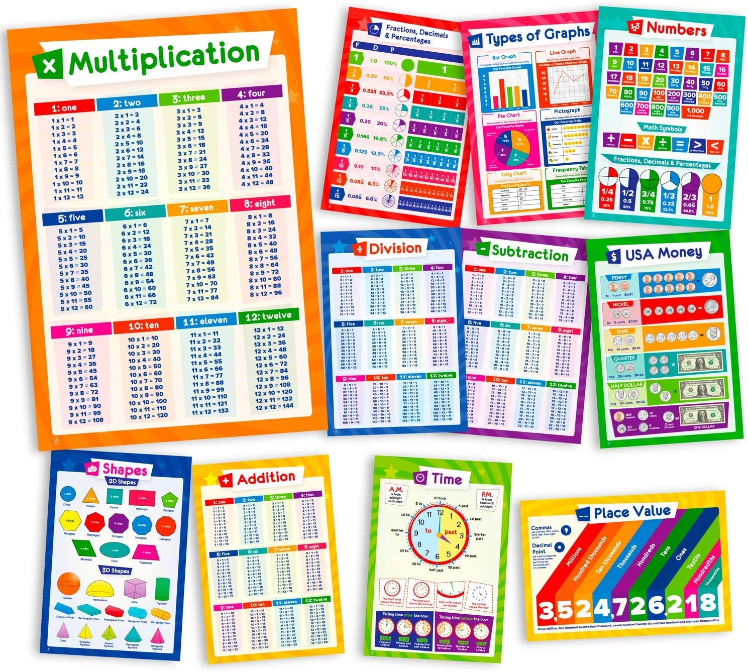 11 Educational Math Posters - Multiplication Chart Table, Place Value Chart, Money, Shapes Poster, Fractions, Division, Addition, Subtraction, Numbers, Classroom Decorations, 13x19