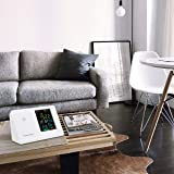Indoor Air Quality Monitor for CO2 PM2.5/PM10