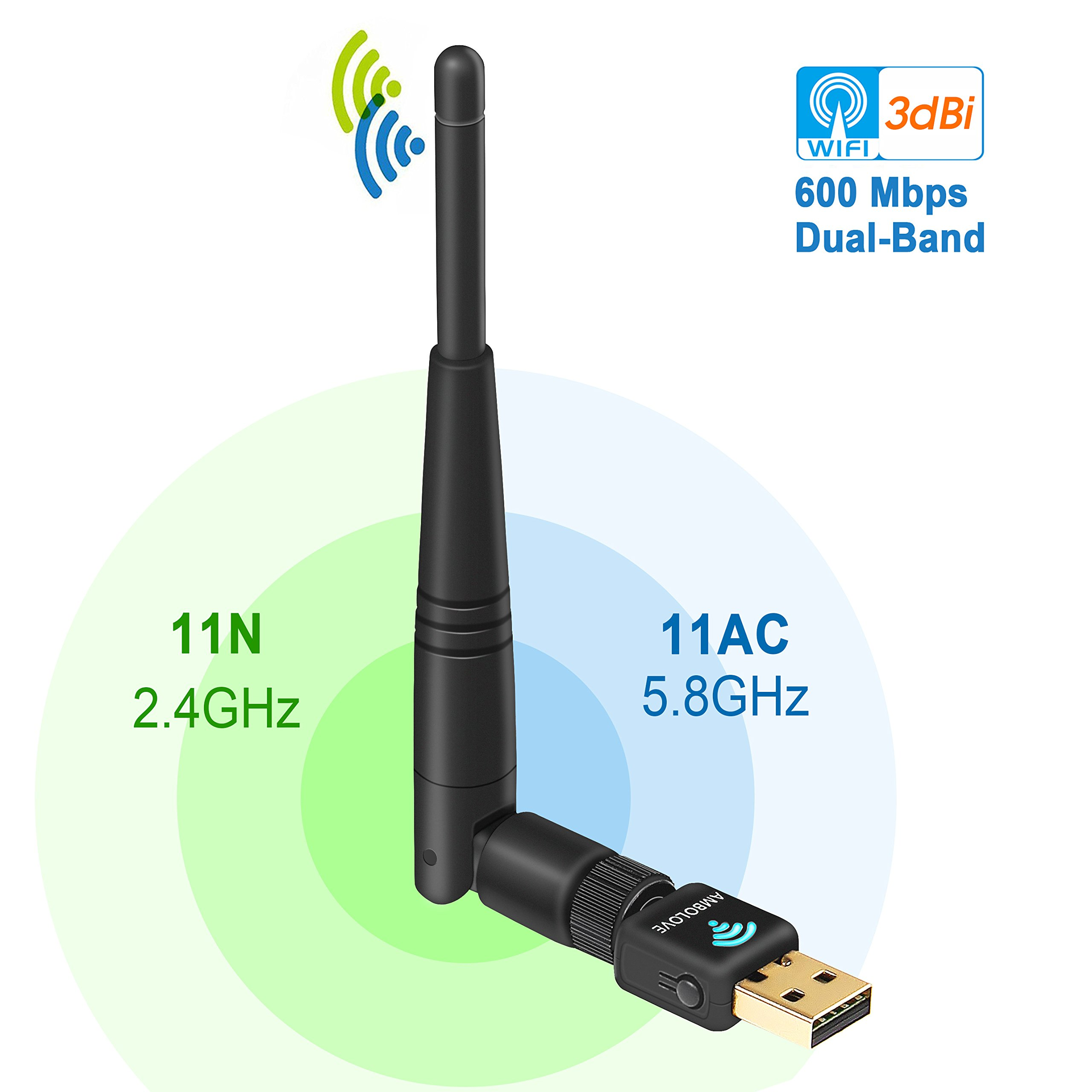 USB Wifi Adapter, AMBOLOVE AC600Mbps Wireless Wifi Dongle Dual Band(2.4G/150Mbps+5G/433Mbps) 802.11N/G/B Antenna Network Lan Card for PC Desktop Laptop Support Windows 10/8.1/8/7/XP/Vista/Mac OS/Linux
