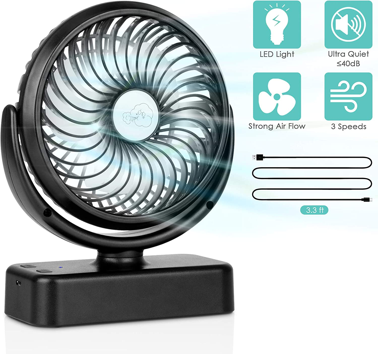Small Desk Fan, USB Powered Table Fan With Strong Wind, Bright LED Lights, Hanging Hook, 360° Rotation, Personal Fan for Home Office and More