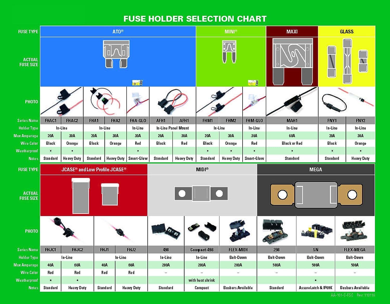 Fuse Mega 32v 125a 1 Pc Card Automotive Trailblazer Radio Box