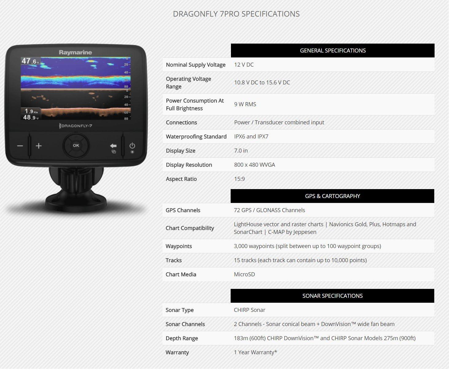 Raymarine Dragonfly 7 Pro con Nosotros C Mapa Essentials: Amazon.es: Deportes y aire libre
