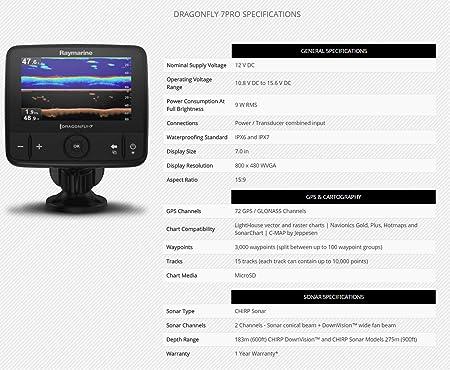 Raymarine Dragonfly 7 Pro con Nosotros C Mapa Essentials: Amazon ...