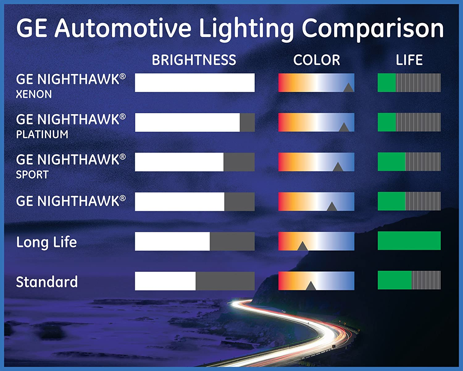 Amazon.com: GE Lighting H6024 Standard Automotive Replacement Bulb: Automotive