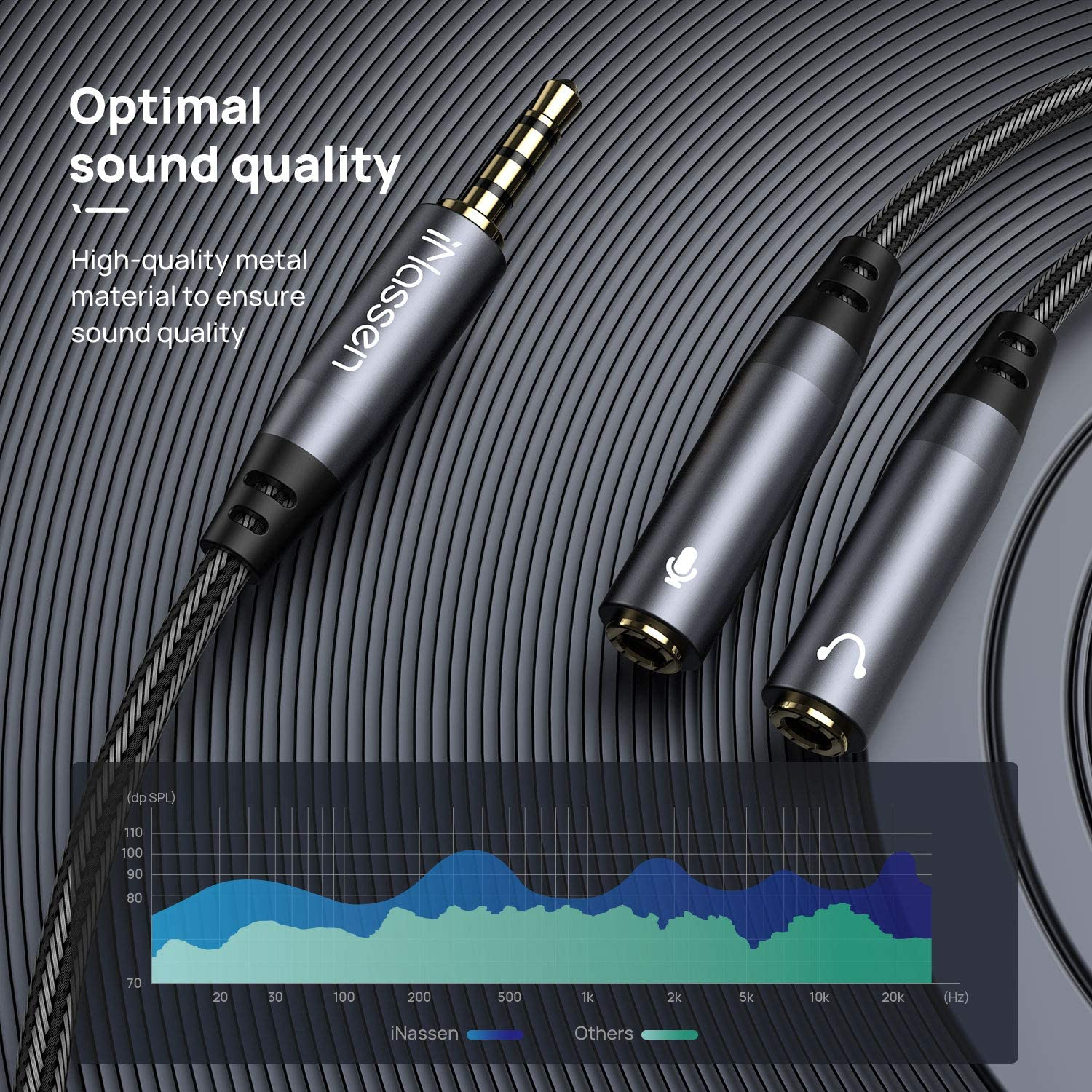 Laptop /& More iNassen Headphone Splitter for PC Gaming Headset with Mic 3.5mm Extension Cable Aux Audio StereoY Splitter Cable Male to 2 Female Headset Splitter for PC Gaming Headset Phone