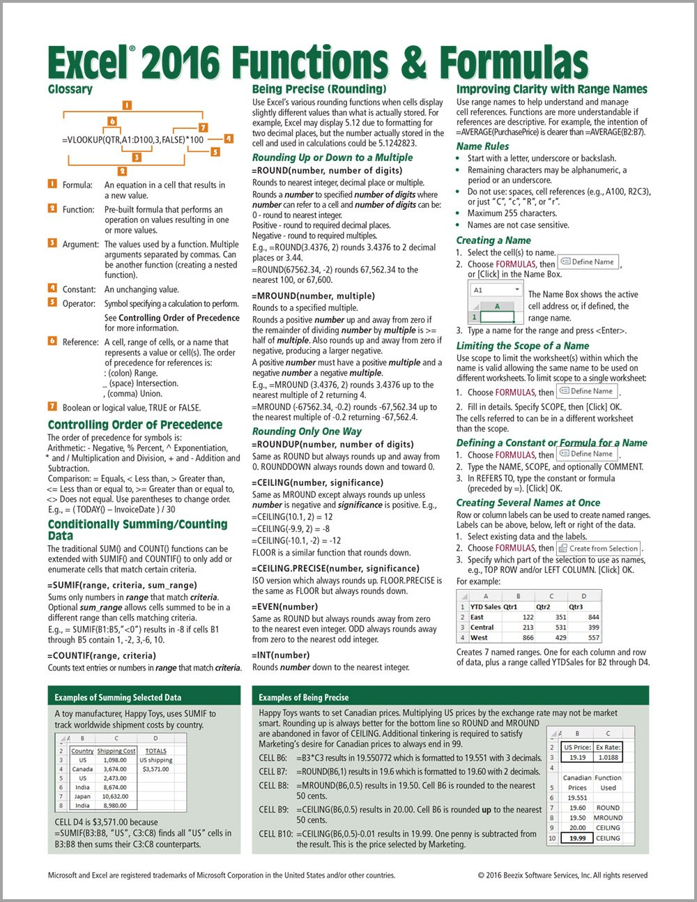 Read Online Microsoft Excel 2016 Functions & Formulas Quick Reference Card - Windows Version (4-page Cheat Sheet focusing on examples and context for ... functions and formulas- Laminated Guide) ebook