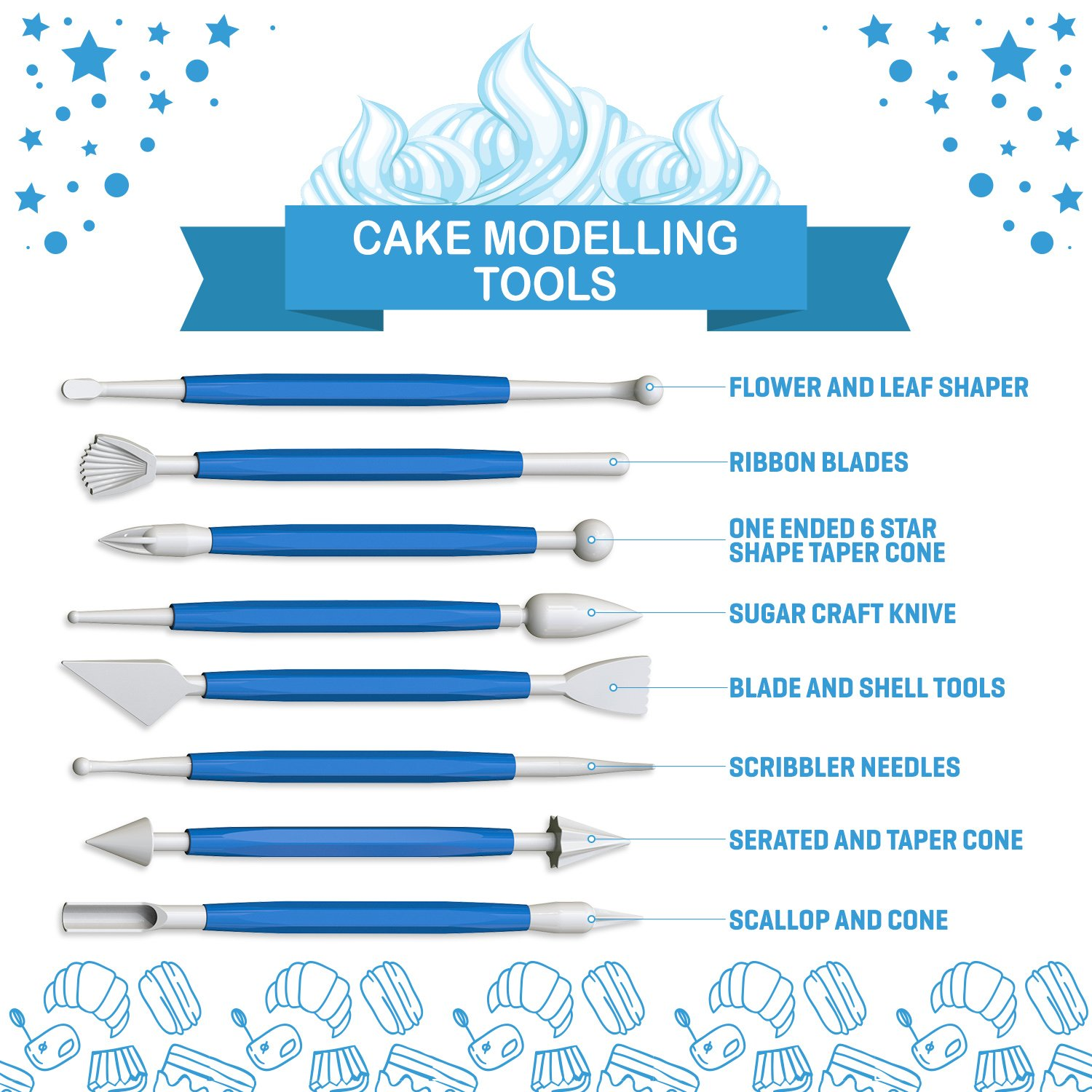 Frostinc Perfectly Assorted Cake Decorating Supplies 34 Pcs Kit - 10 Russian & Cone Icing Tips with 2 Couplers, 2 Reusable & 6 Disposable Piping Bags, 8 Model Tools, Scrapers & BONUS Items by Frostinc (Image #5)