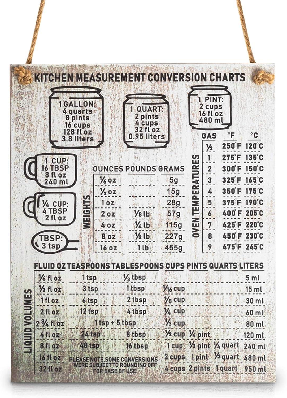 Juvale Wooden Kitchen Sign, Measurement Conversation Chart (7.9 x 9.5 in)