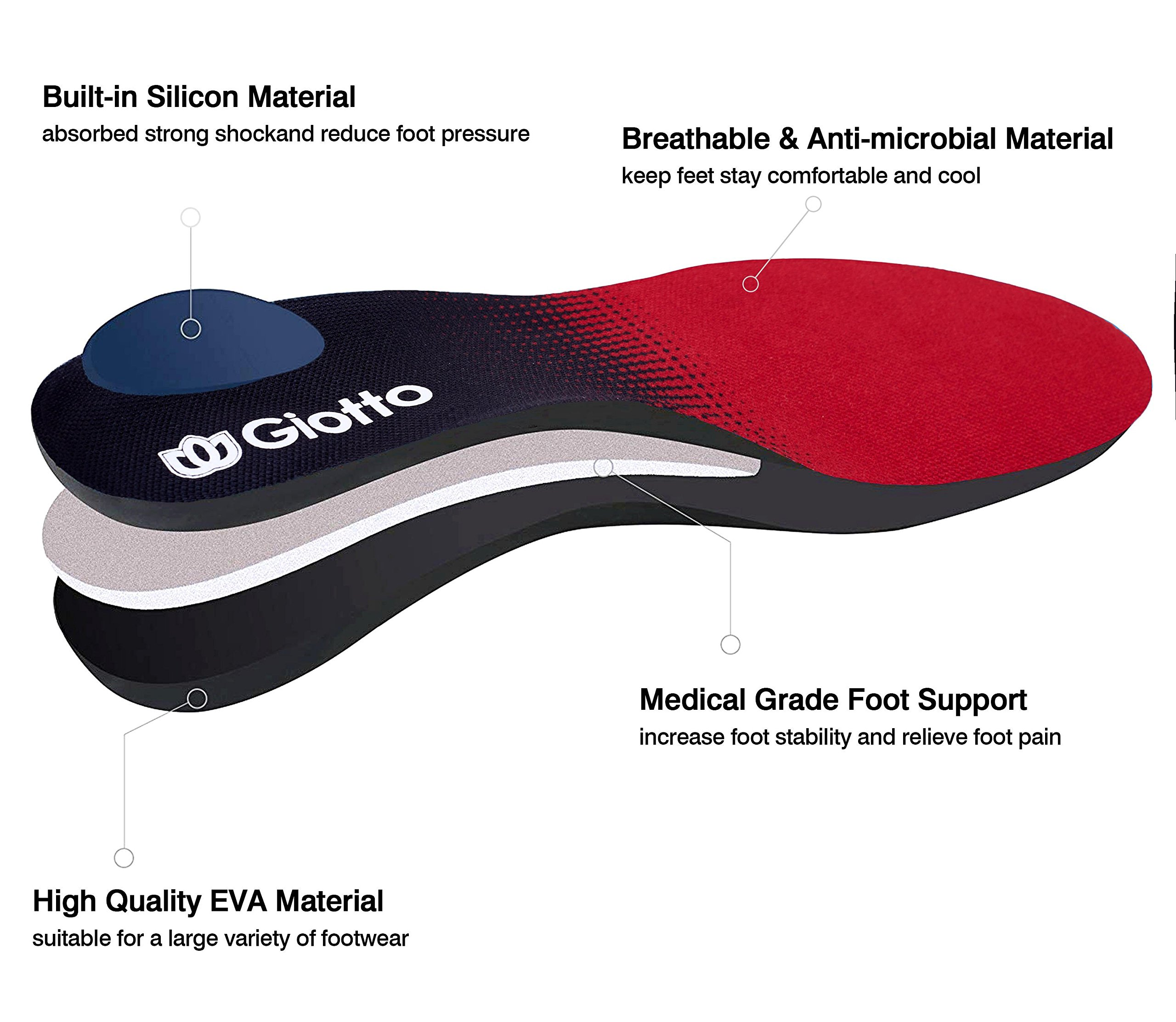 Giotto Plantar Fasciitis Flat Feet Orthotic High Arch Support Inserts Insoles Relieve Pronation Heel Ankle Foot Pain for Women Men-Black/Red-9 by Giotto (Image #4)