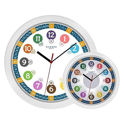 Cander Berlin MNU 5130 – Reloj Infantil de Pared (Diámetro) 30,5 cm