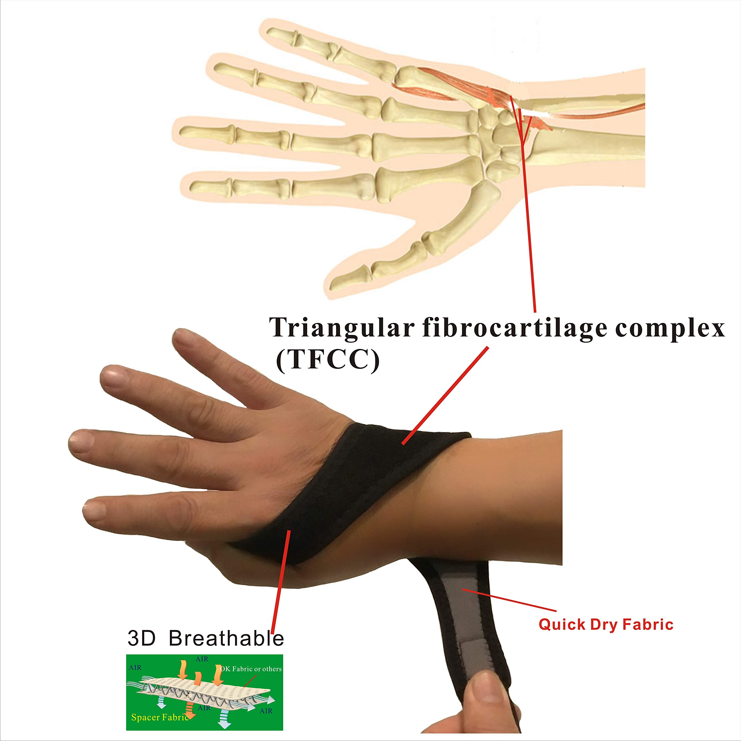 IRUFA,WR-OS-17,3D Breathable Spacer Fabric Wrist Brace, for TFCC Tear- Triangular Fibrocartilage Complex Injuries, Ulnar Sided Wrist Pain, Weight Bearing Strain, One PCS (Spacer Fabric) by IRUFA (Image #1)