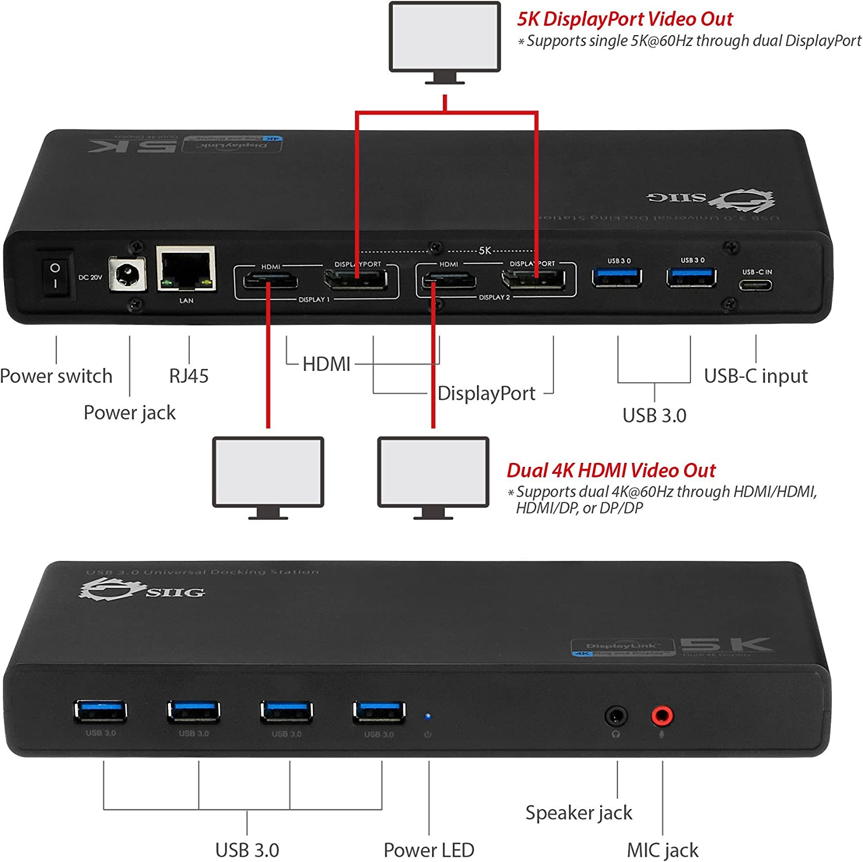 2 X HDMI, 2 x DisplayPort, Gigabit Ethernet, USB C in, 6 x USB 3.0, Audio, Mic 4K Dual Video Docking Station ZANYA USB-C//A 5K Laptop Universal Docking Station For Windows /& Mac OS /…