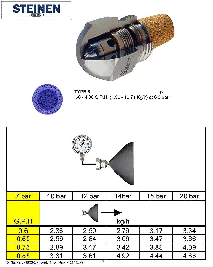 60/° Spr/ühwinkel STEINEN /Öld/üse 0.65 USgal//h H Spr/ühmuster typ